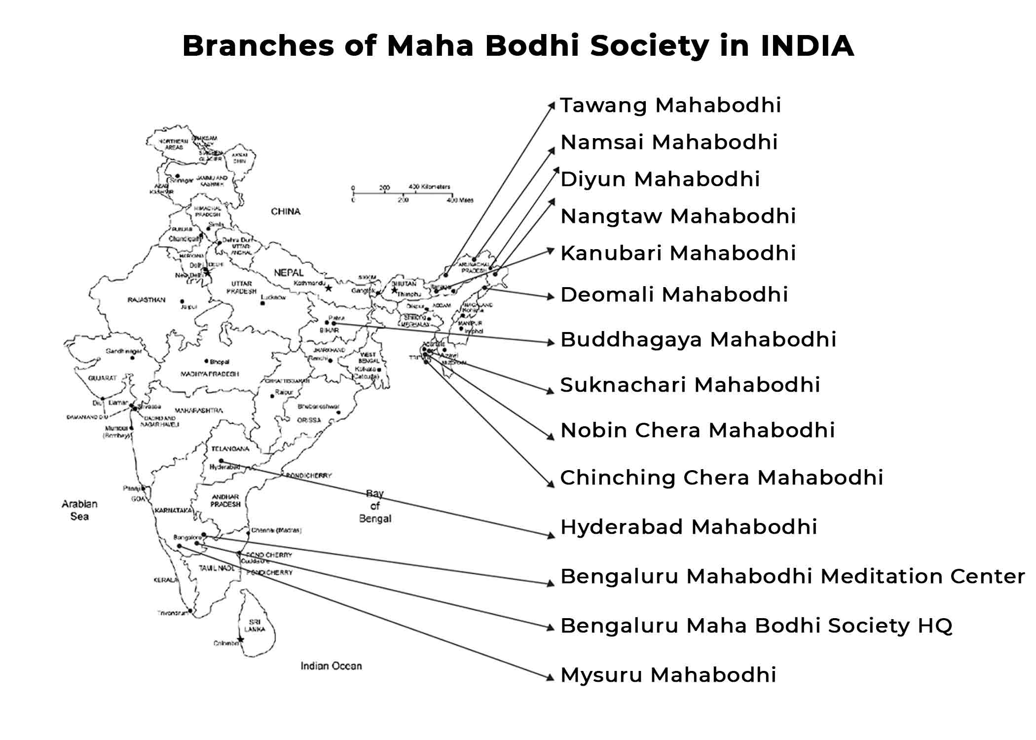 branches-of-mahabodhi-in-india